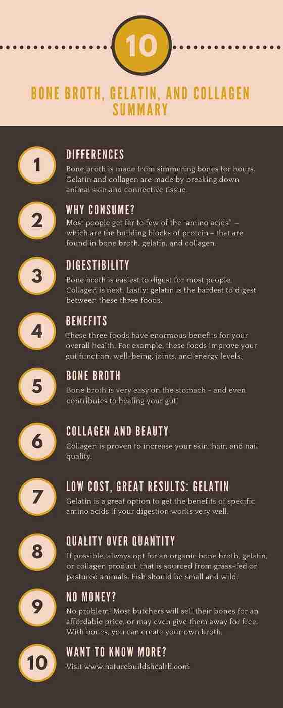 infographic summarizing bone broth collagen gelatin information