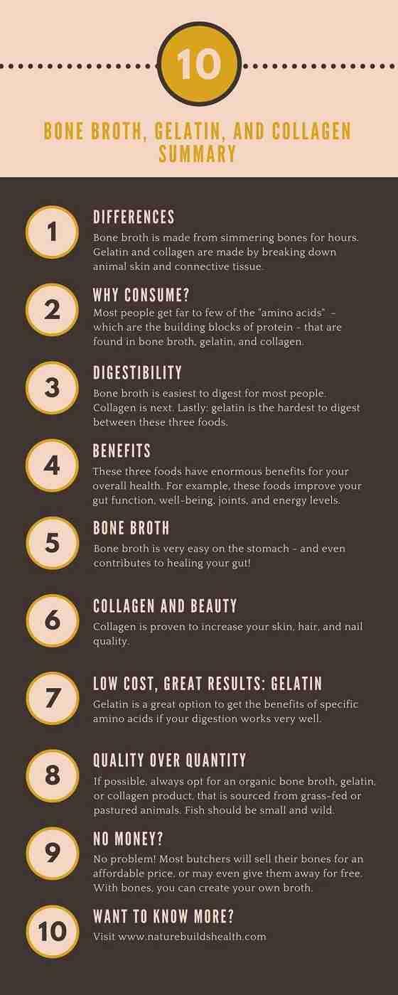 infographic summarizing bone broth collagen gelatin information