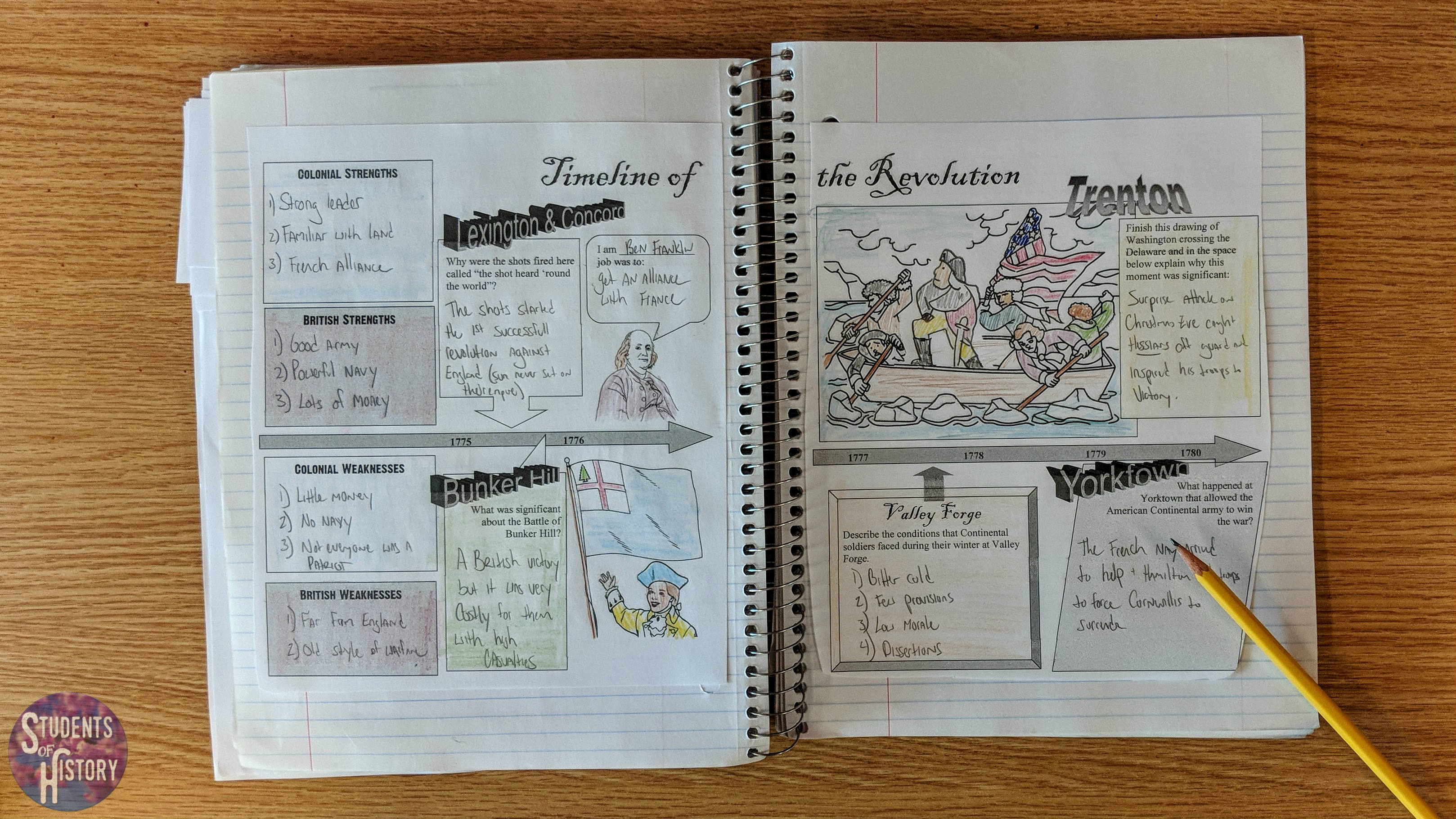 photo regarding American Revolution Printable Worksheets referred to as American Revolution Timeline Functions