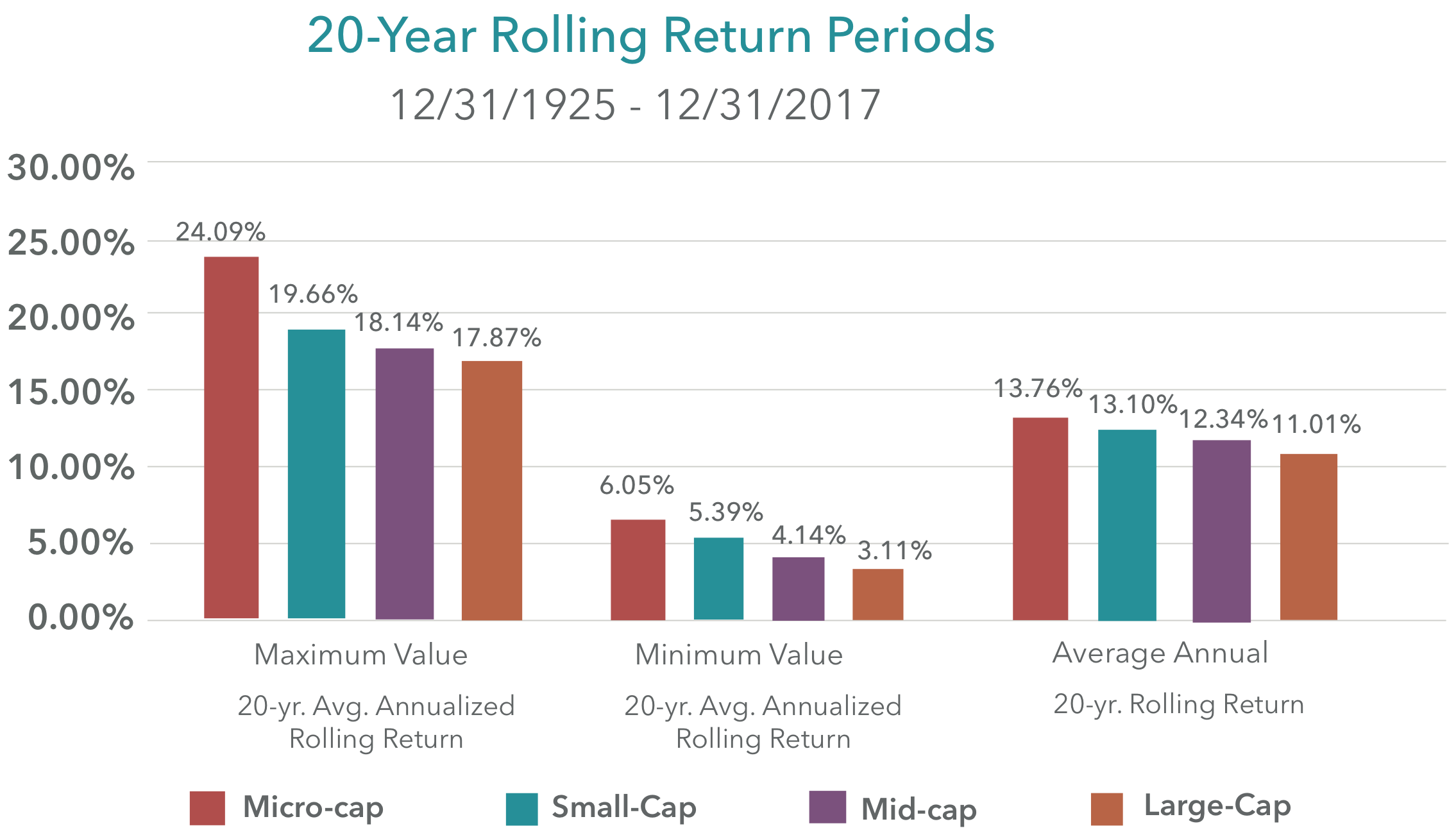 2f91d3e7d7c They also look at returns a different way  During that 92-year period