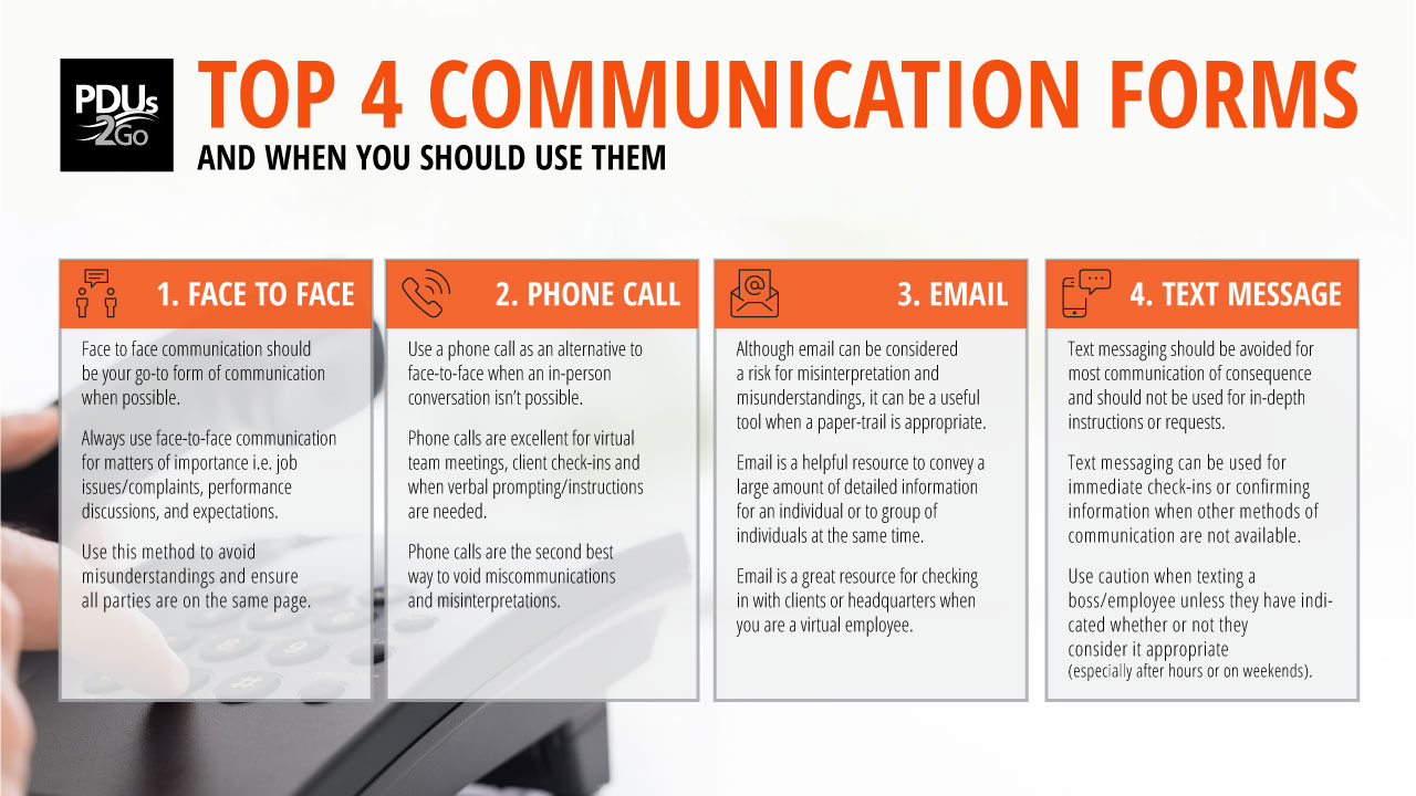 Top 4 Communication Forms and When You Should Use Them