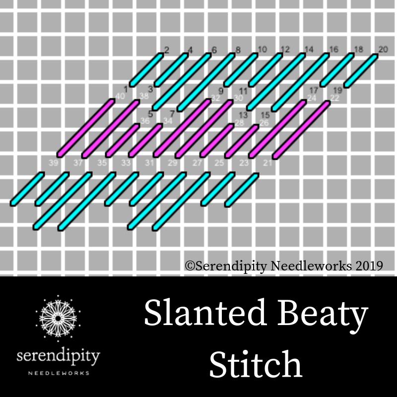 Slanted Beaty stitch is a terrific option for stitching colorful skies on your needlepoint projects.