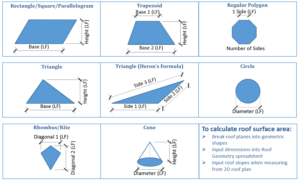 this simple roof is made up of trapezoids and triangles - Roof Measurements