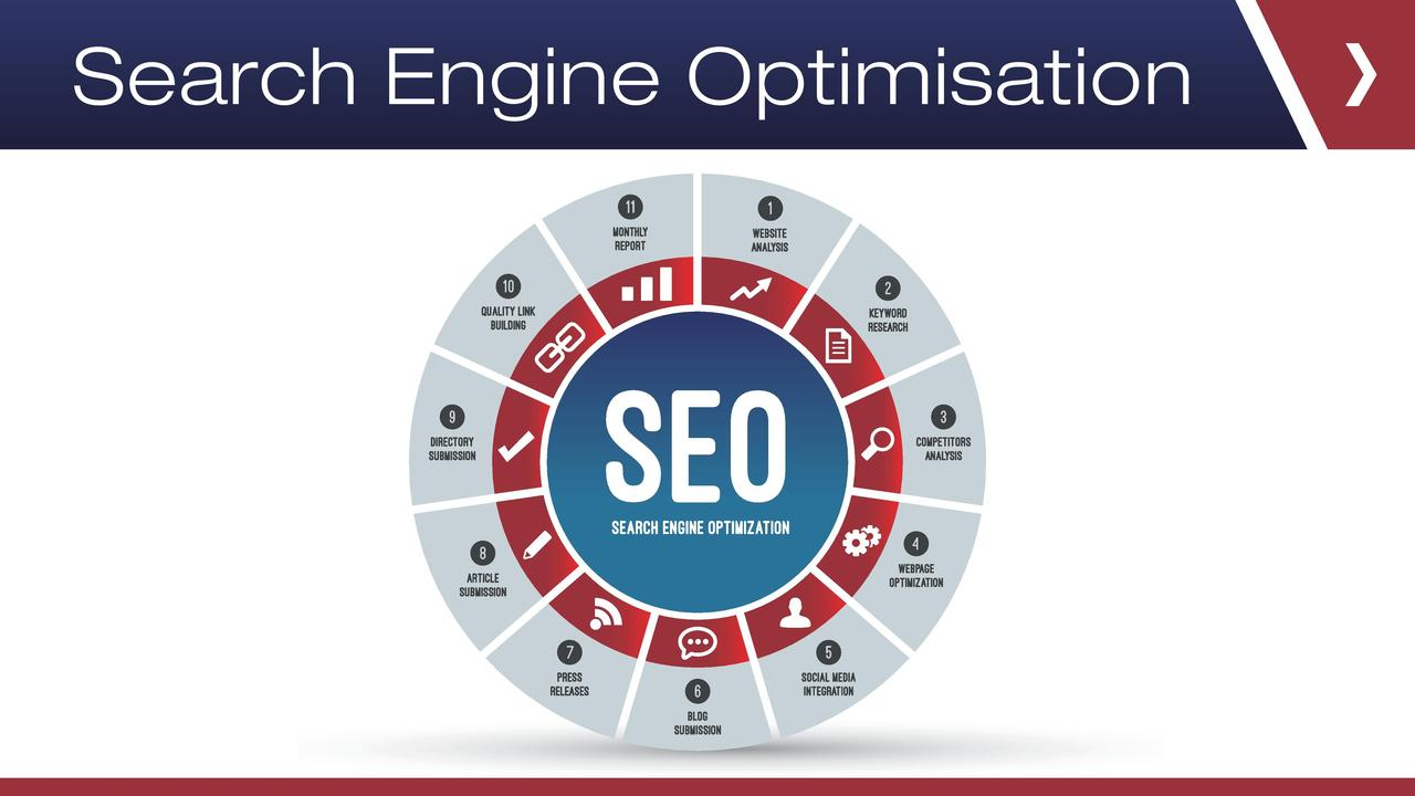 how to learn search engine optimisation