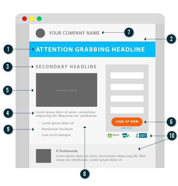 Create Landing Pages In Minutes! Let Us Install Your Landing Page ...