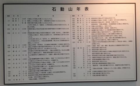 石動山の歴史1