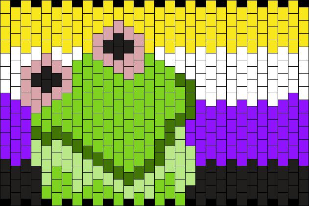 Kermit Says Non-binary Rights