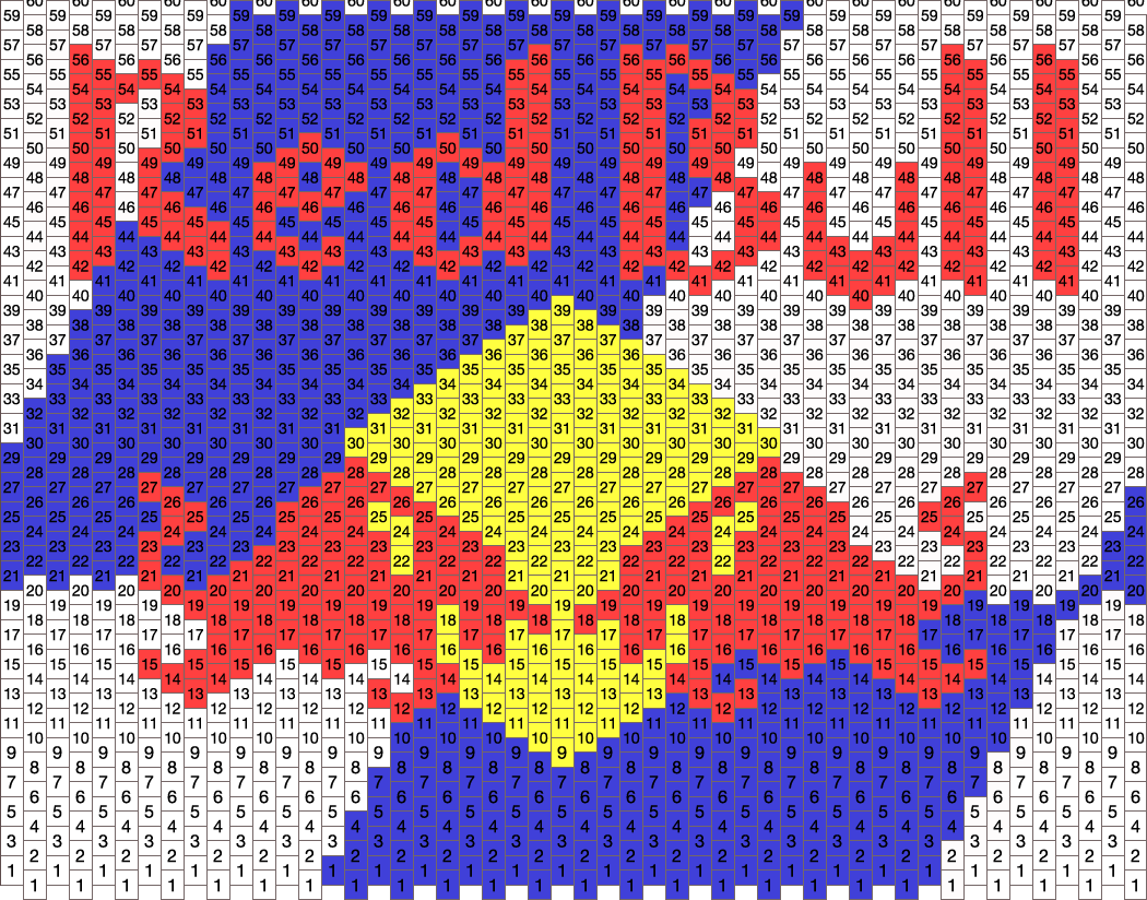 bull cuff pony bead patterns food kandi patterns for
