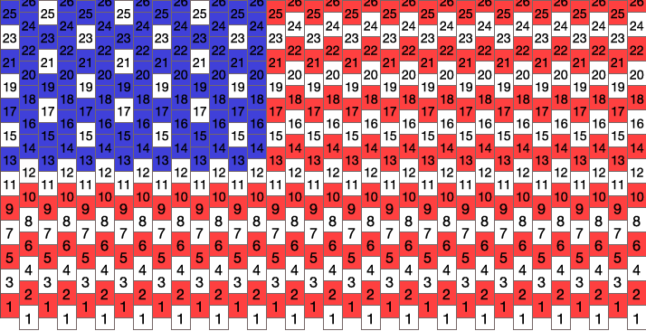 American Flag Pony Bead Patterns   Misc Kandi Patterns for