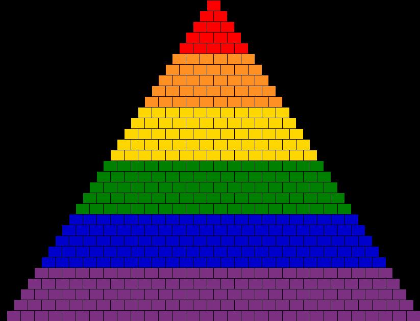 Rainbow Bikini DD Bead Pattern