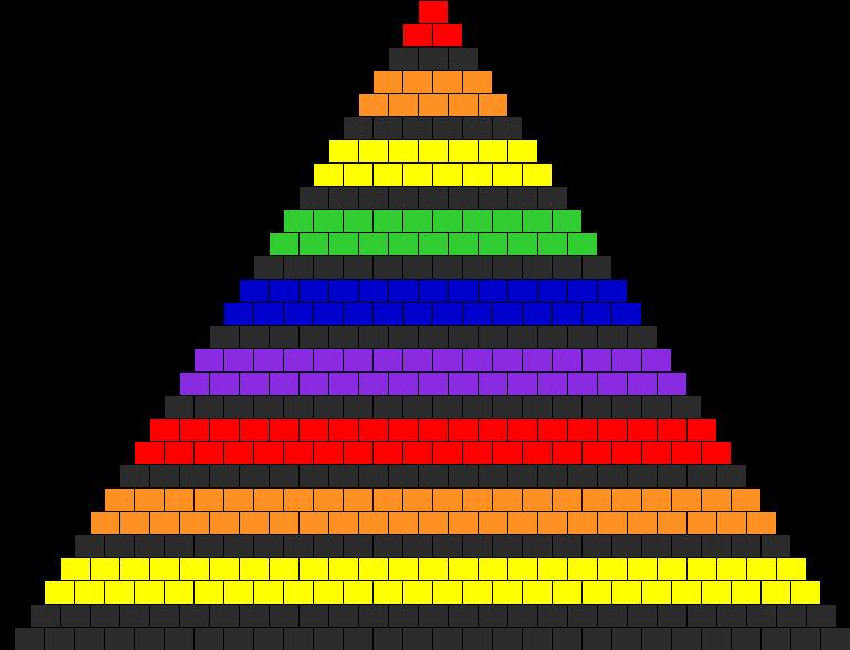 Rainbow Kandikini 1