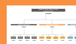 Kingdom Investment Portfolio Tool