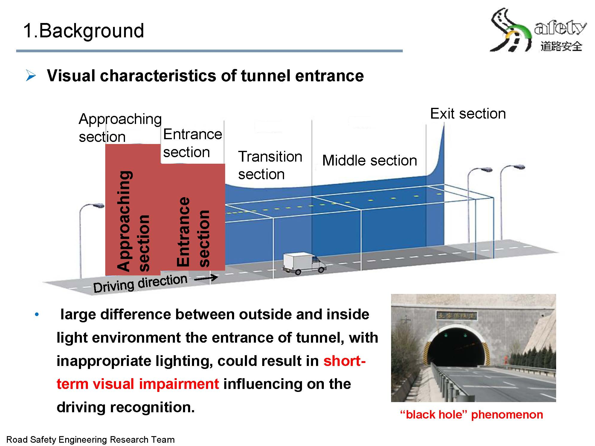 Safety Evaluation Index On Lighting Of Tunnel Entrances During Diagram Checkout
