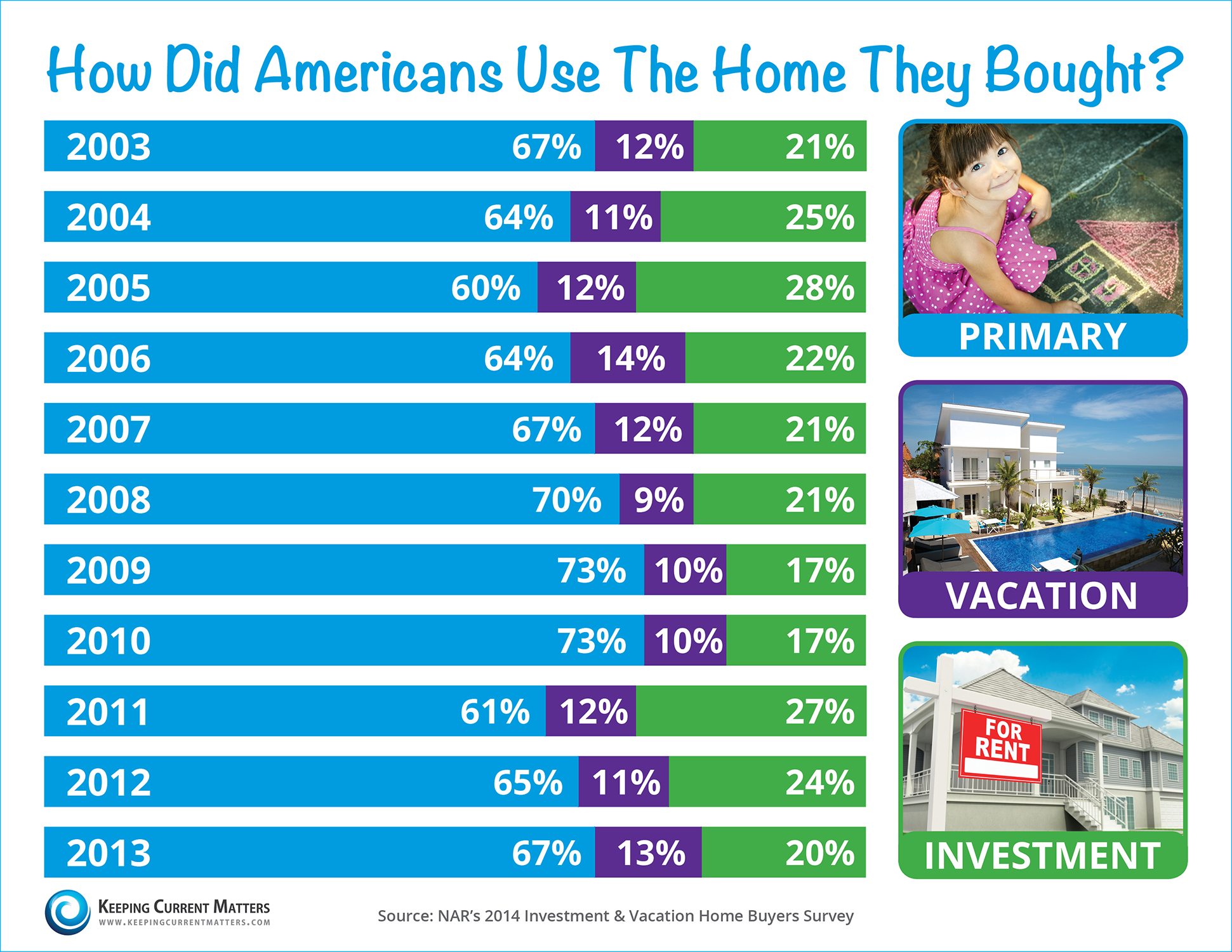 Home-Use-Infographic