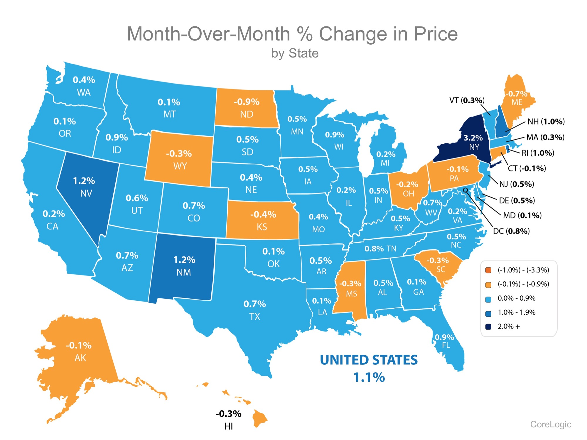 The Past, Present & Future of Home Prices | MyKCM