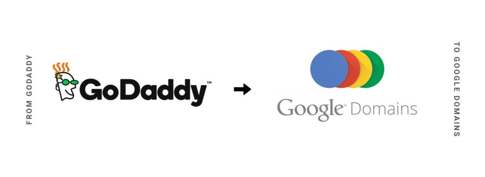 Transferring Domains away from GoDaddy to Google Domains Banner Image