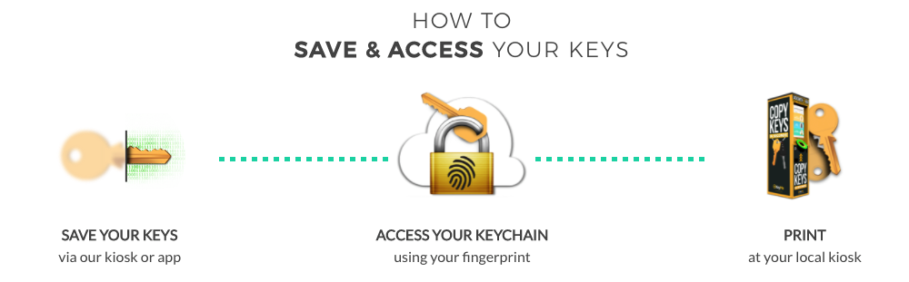 How To Save & Access Your Keys
