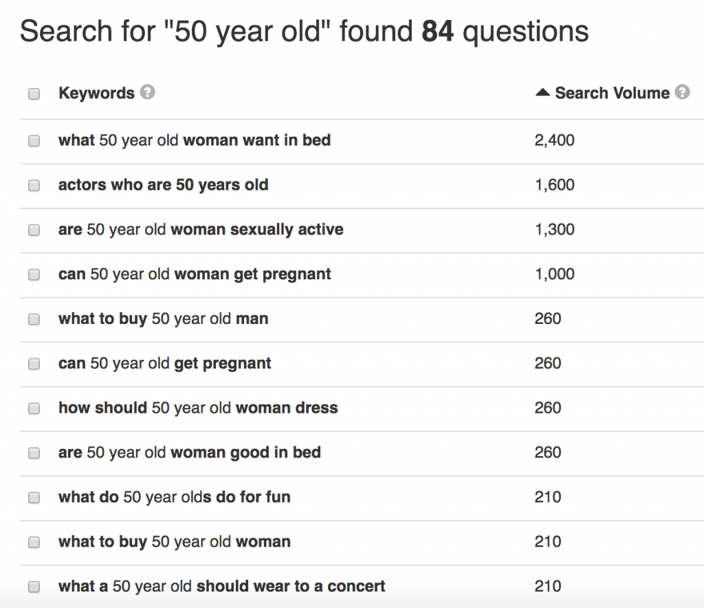 sexually 21 questions