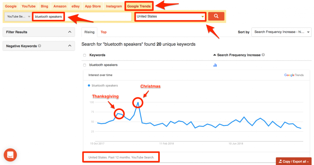 Keyword Tool for Google Trends can show current and seasonal YouTube Trends