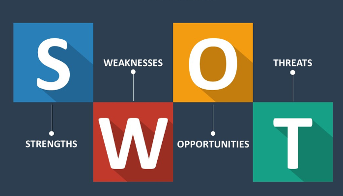 SWOT analysis is a key part of keyword analysis for competitors