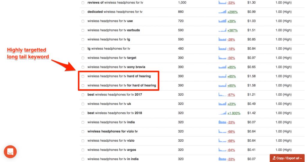 Long tail keywords for Amazon affiliate marketing