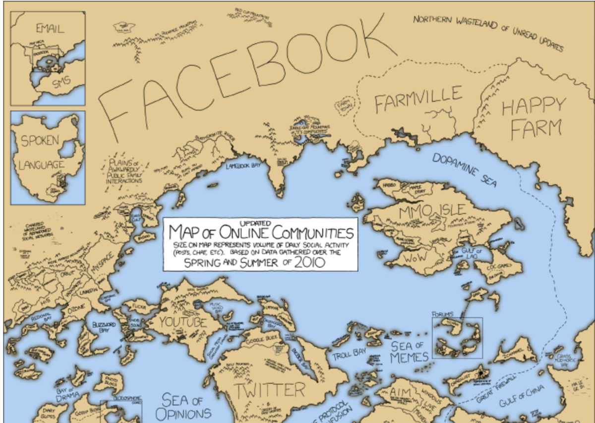 Beyond Facebook Logic: Help us map alternative social media!