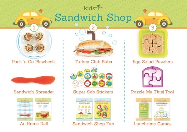Sandwich Shop Kit