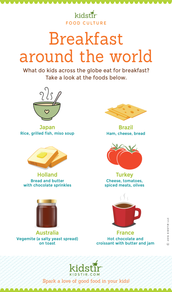 Here's What Kids Eat for Breakfast around the World