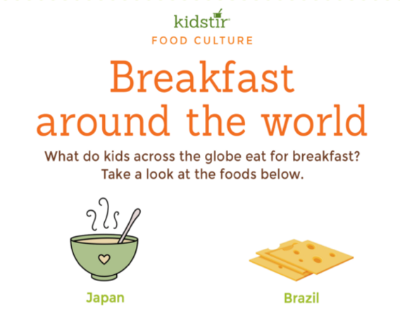Breakfast Around World Featured