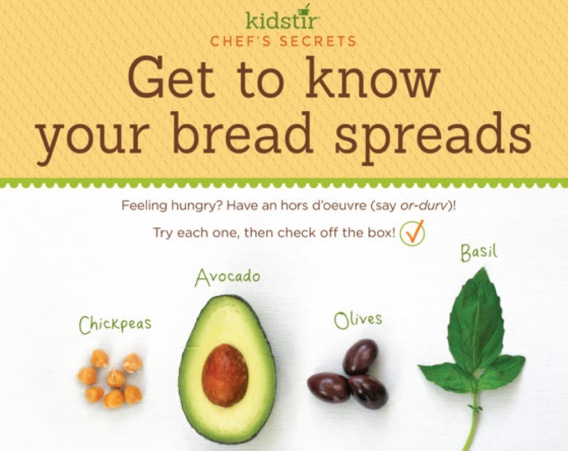 Bread Spreads For Kids infographic