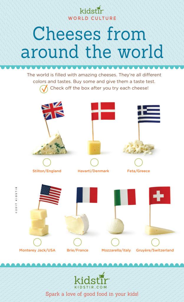 World-Cheeses