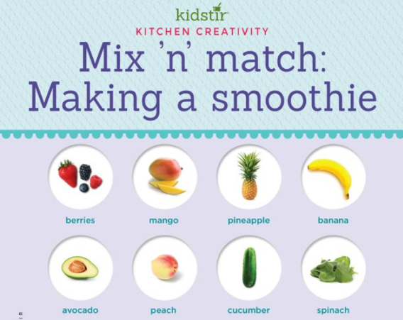 Making a Smoothie