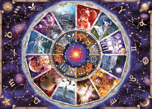 Traditional Astrological Chart