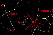Preview lyrid meteors radiant sm pre