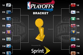 NBA Bracket