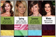 Preview your best color by season preview