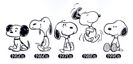 The evolution of Snoopy