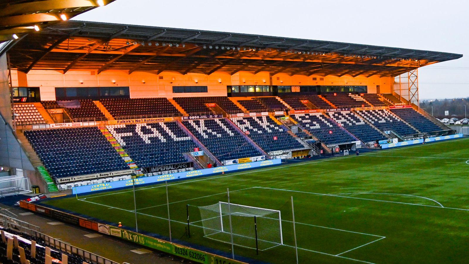 Scottish L1 & L2 clubs