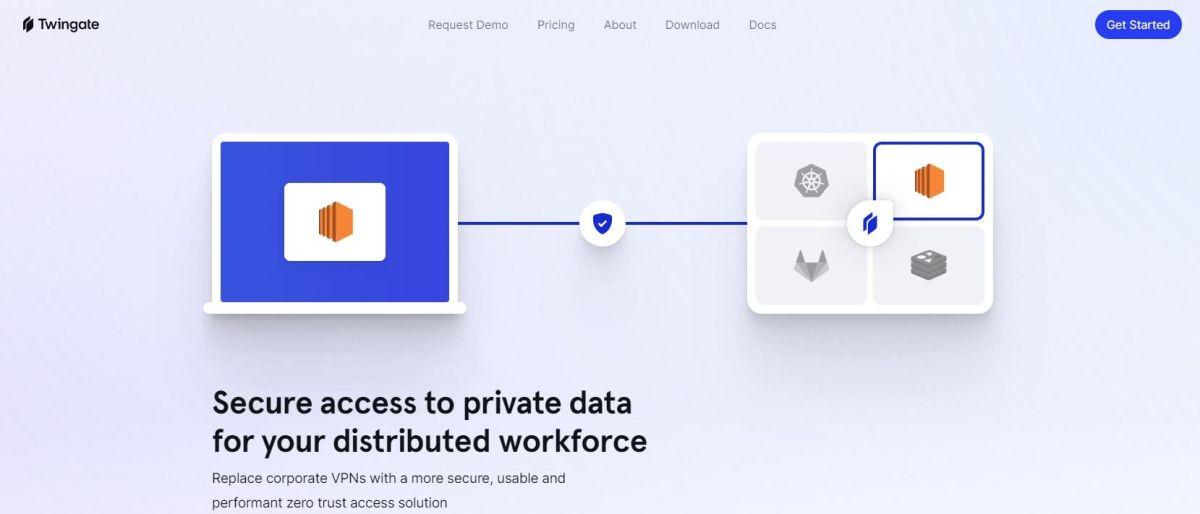 Twingate business VPN