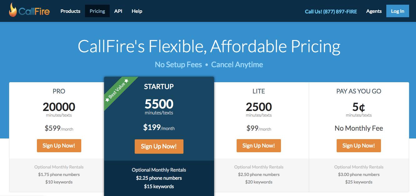 CallFire Messaging Pricing