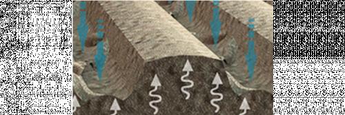 Soil Micro Ridges 740