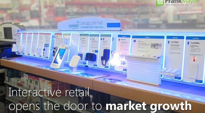 Whitepaper – Smart Technology & Interactive Retail
