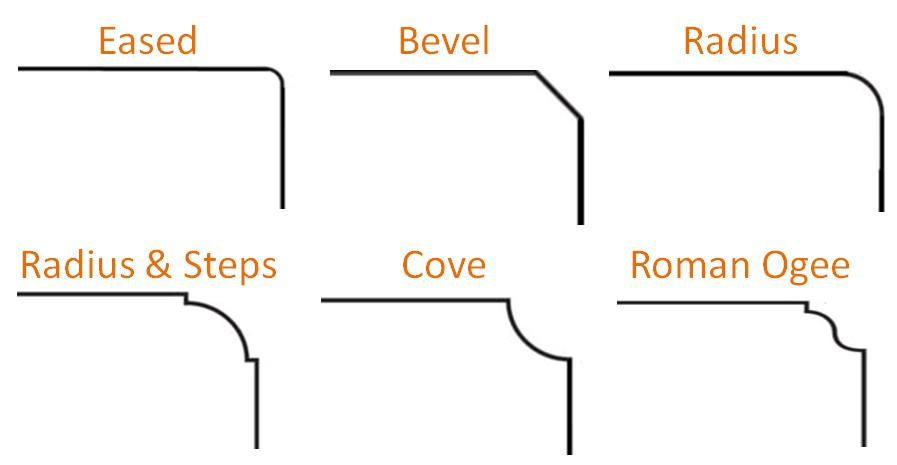 Countertop Edge Styles