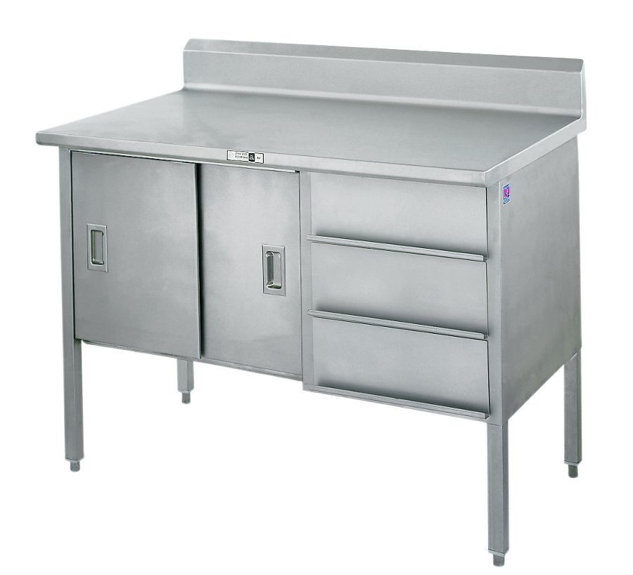 Nsf Stainless Steel Table Enclosed Base Cabinets
