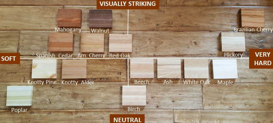 butcher block hardness & appearance