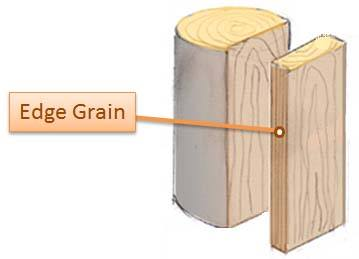 edge-grain illustration