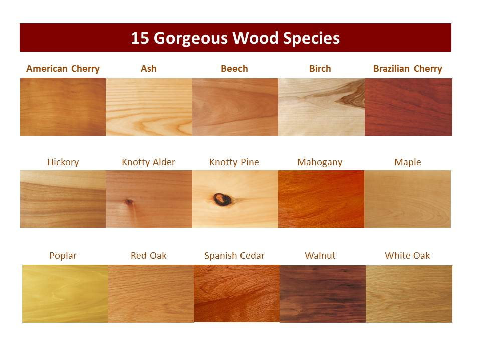Different Types Of Wood For Furniture Types Of Guitar