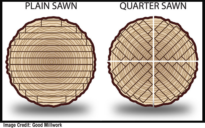 Quarter-sawn wood