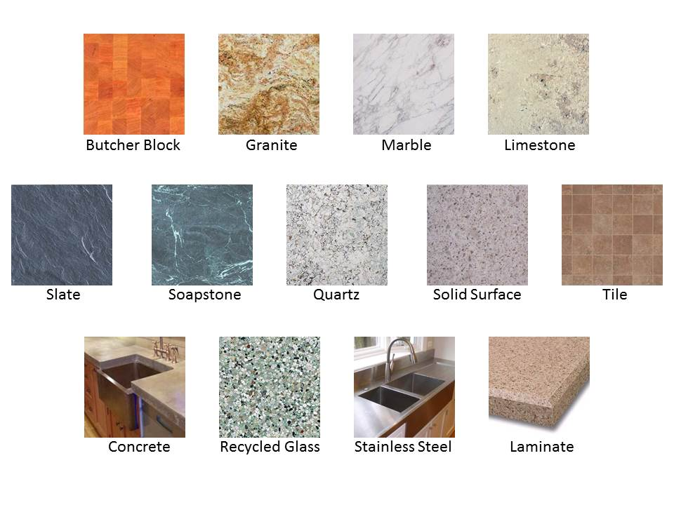 Kitchen Countertop Materials Cost Comparison : Compare Popular Countertop Materials on Important Attributes