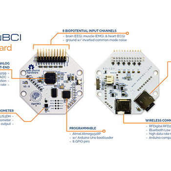 Rent OpenBCI Hackathon Bundle (5 kits incl.)